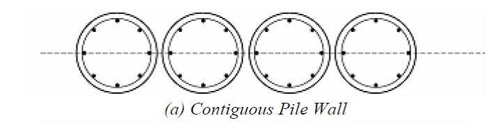 contiguous-pile1