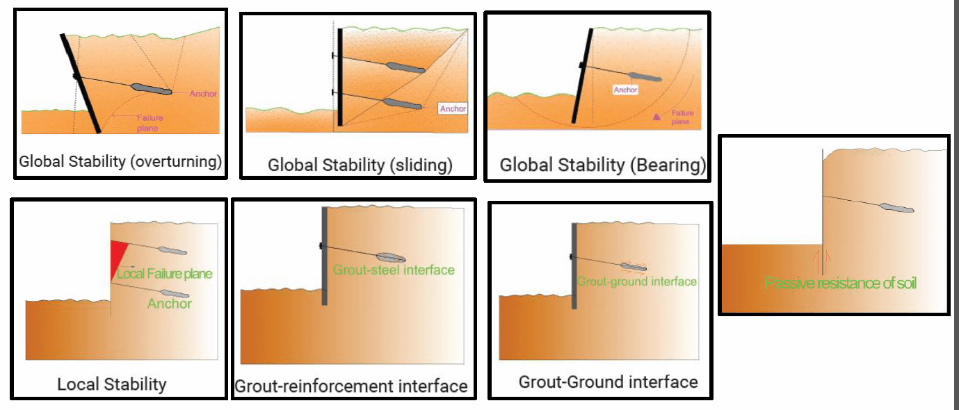 ground-anchor-engineering-works1-spar-geo